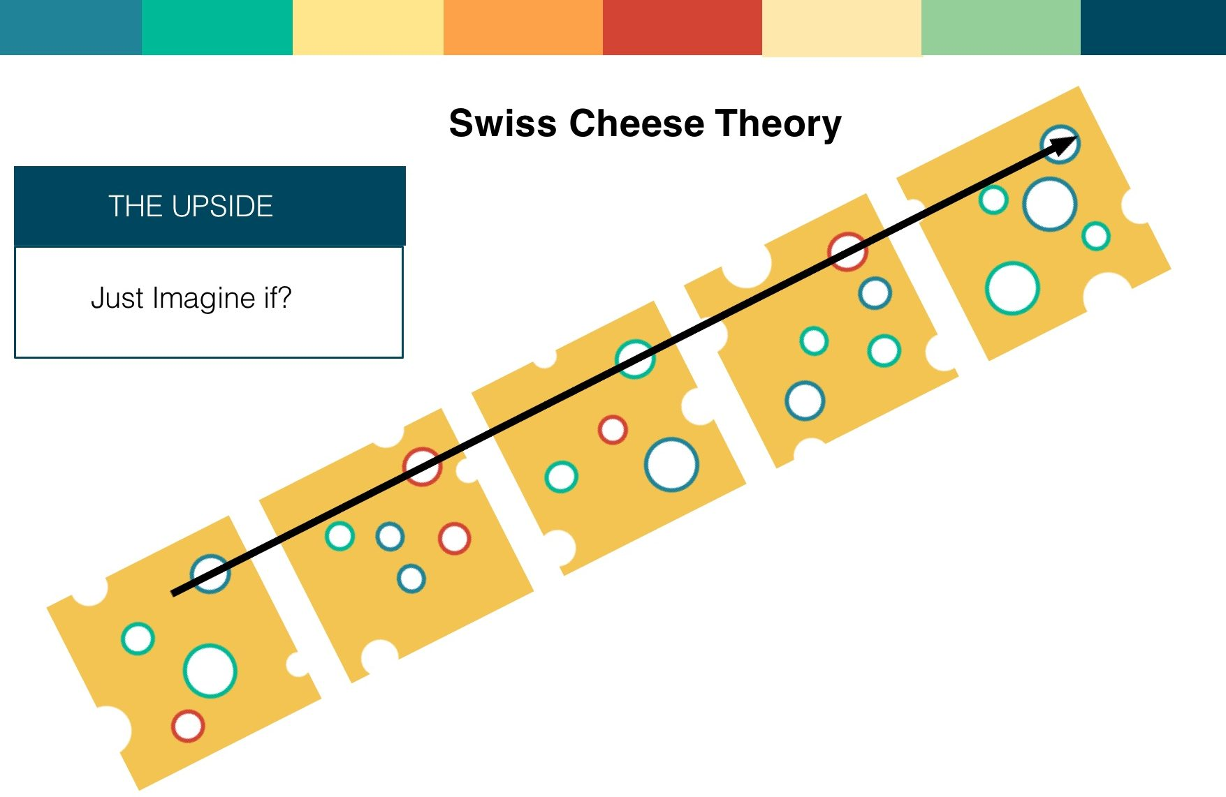Why I needed that Coffee, but Swiss Cheese too!